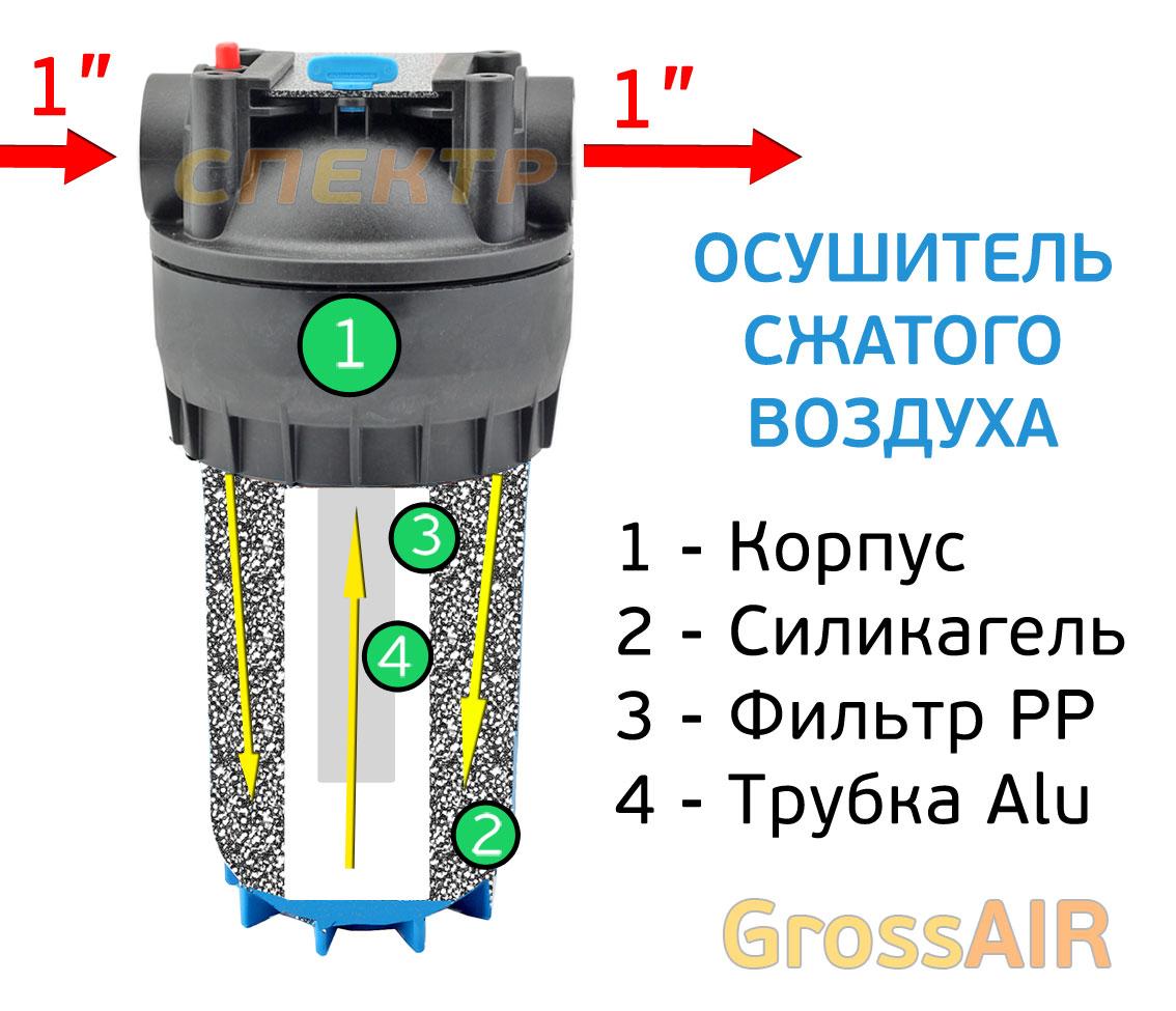 Фильтр на компрессор для покраски